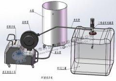 ibc桶清洗系统,ibc吨桶清洗设备,三维旋转高压清洗喷嘴