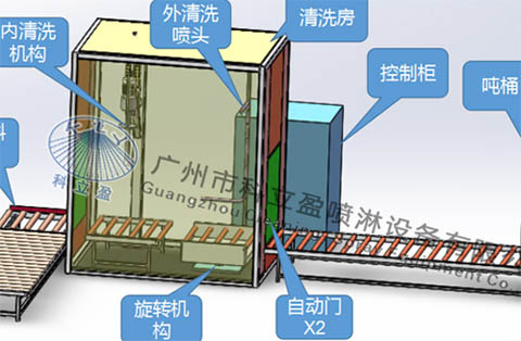全自动吨桶清洗机,桶清洗设备,化工ibc吨
