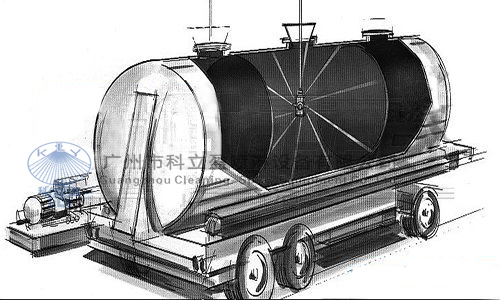 Horizontal tank truck cleaning system equipment