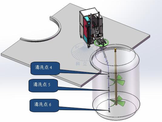 移动式反应釜清洗解决方案