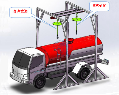 石油罐车清洗解决方案