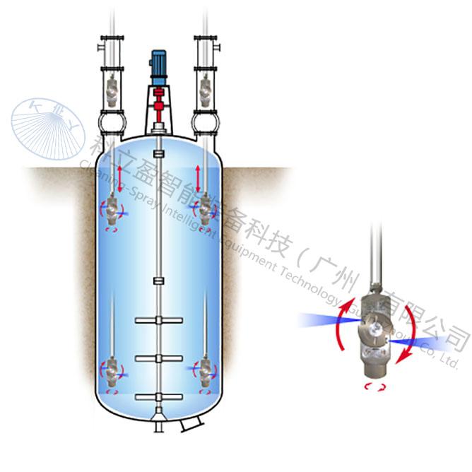 乳液丙烯酸聚合釜清洗设备工作原