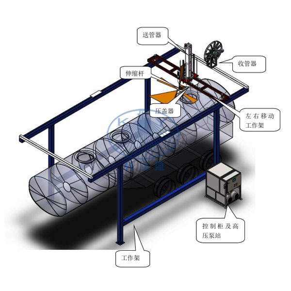 隔舱型罐车自动清洗系统